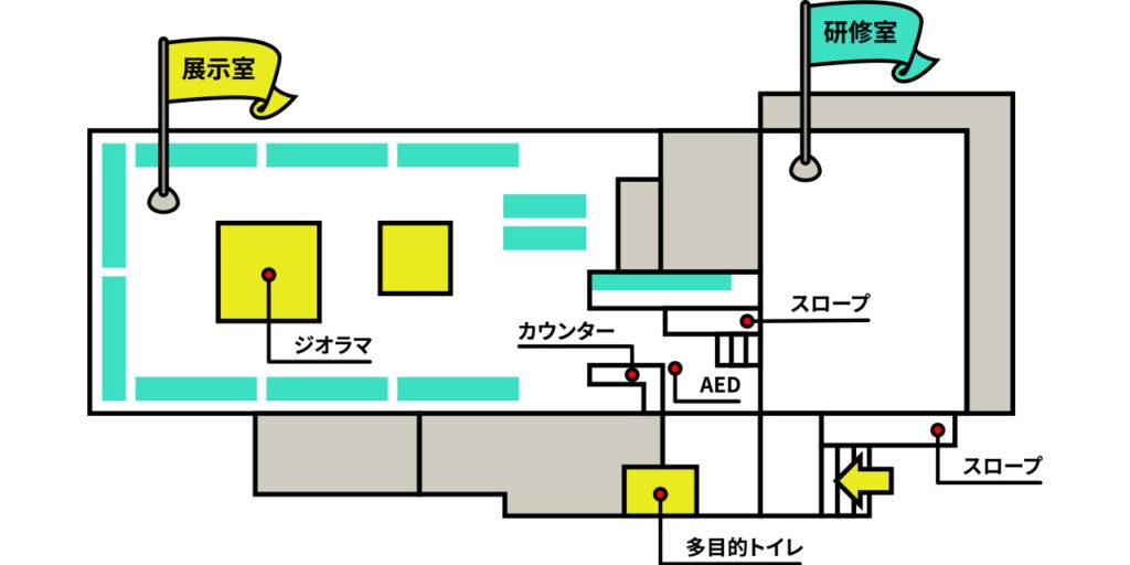館内の見取り図。室内の入り口付近に多目的トイレがある。扉から中に入ると案内カウンターがある。室内は研修室と展示室に分かれ、展示室にはジオラマ展示がある。